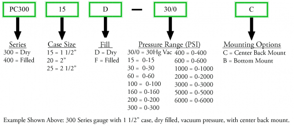 Pressure Gauge Part Number Diagram